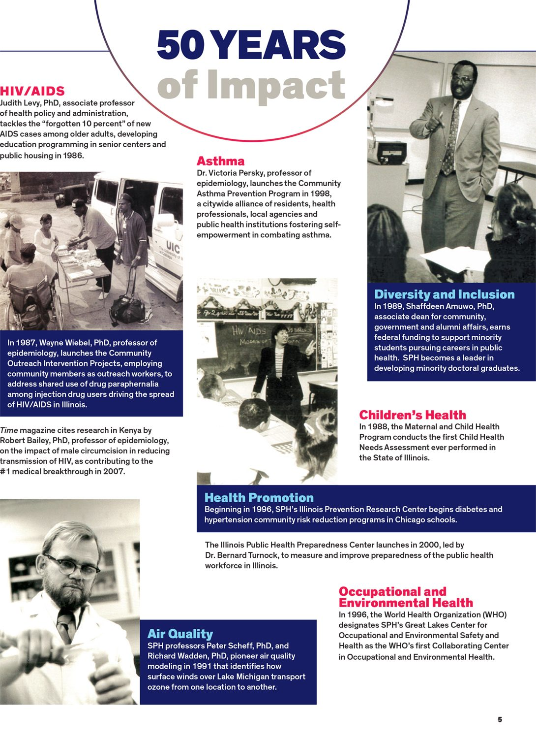 A graphic timeline displaying notable moments of impact in the history of the School.  A screenreader accessible version of the timeline text is available directly below this image.
