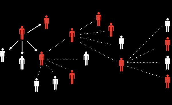 A graphic showing the science of contact tracing, with one infected person infecting multiple others, and so on down down multiple levels of infection.