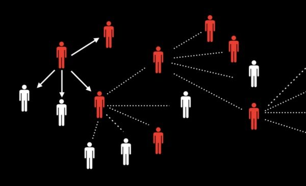 A graphic showing the science of contact tracing.  One person infects a group of others, who infect a new group of people, and so on.