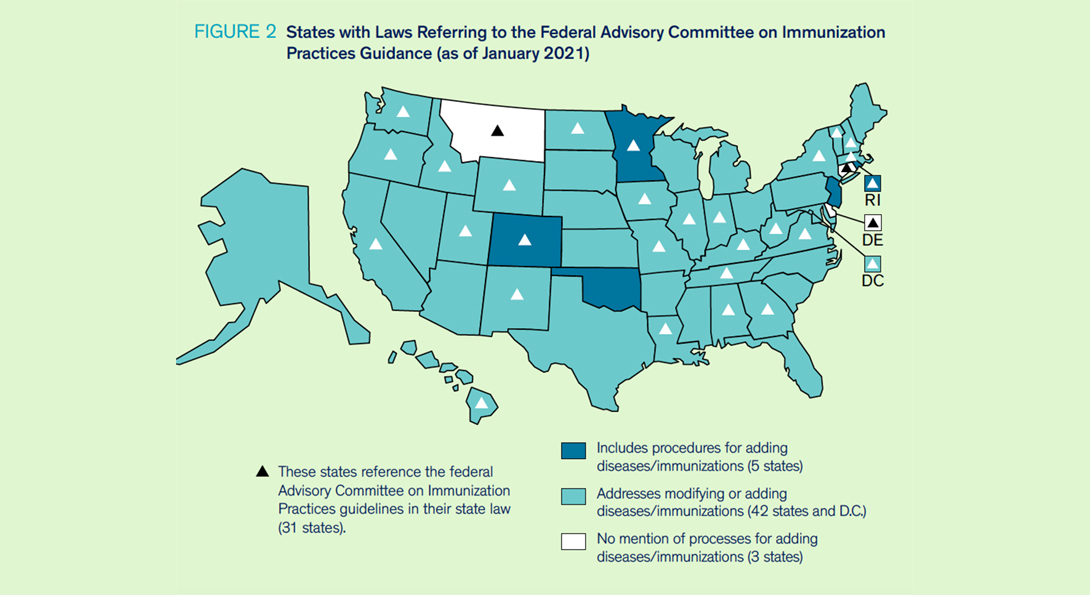 A map showing which states have laws referring to the federal advisory committee on immunization practices.